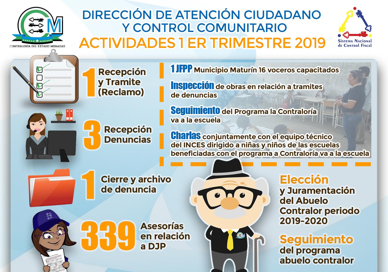 DIRECCION DE ATENCION CIUDADANO (2)